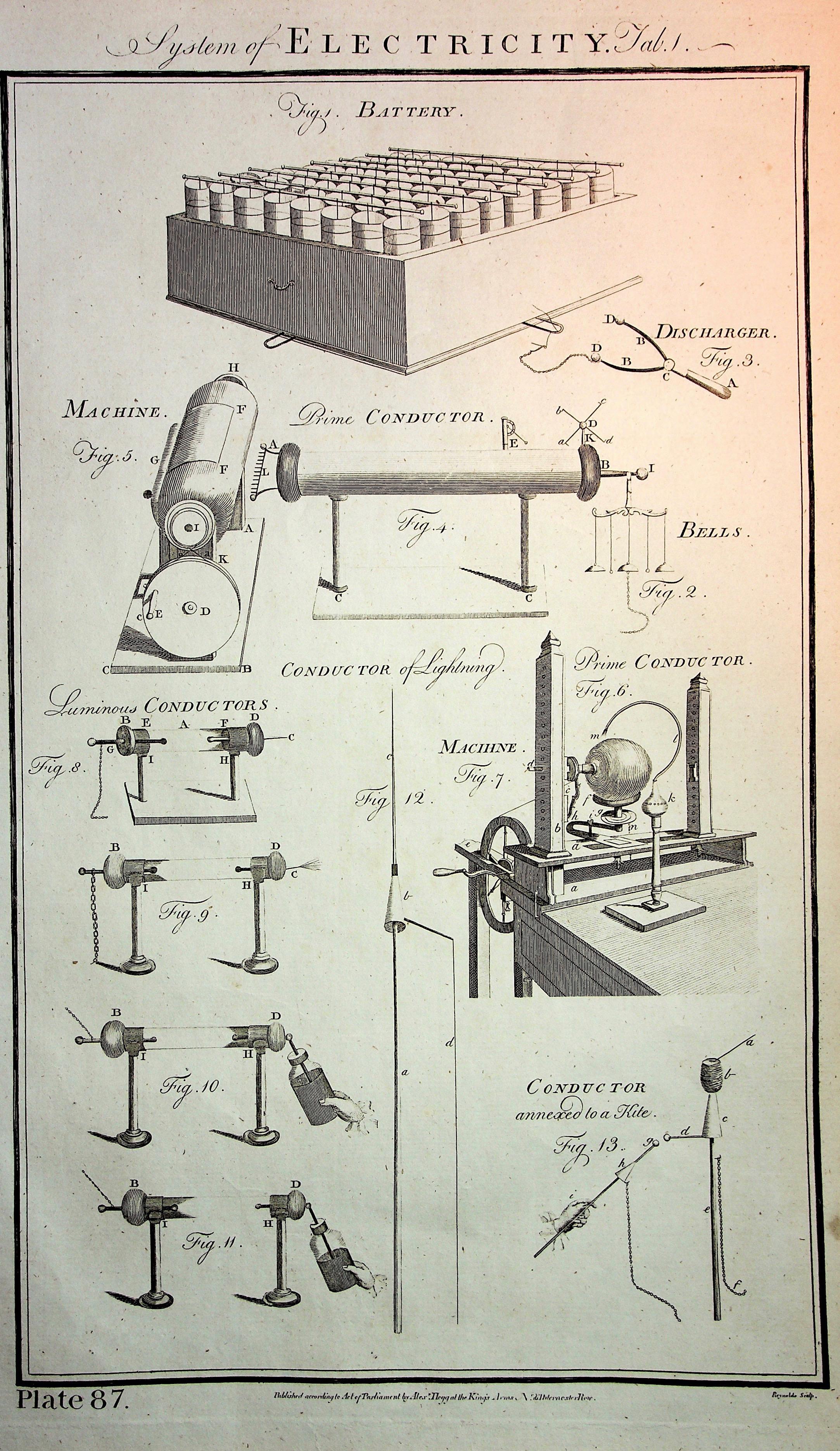 Four eighteenth century engravings of Electrostatics