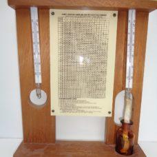 Psychrometer -Humidiymeter- Hygrometer – wet and dry thermometer.