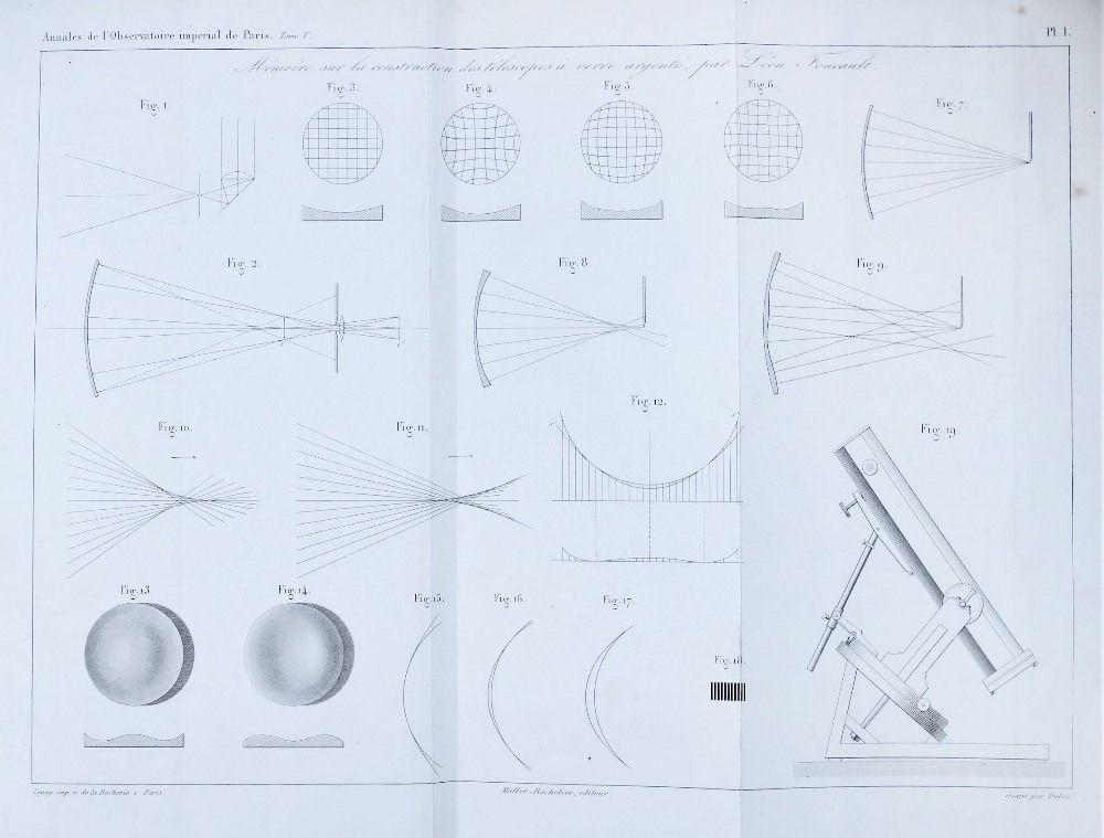 The invention of modern telescope by Léon Foucault – Warren De La Rue's copy